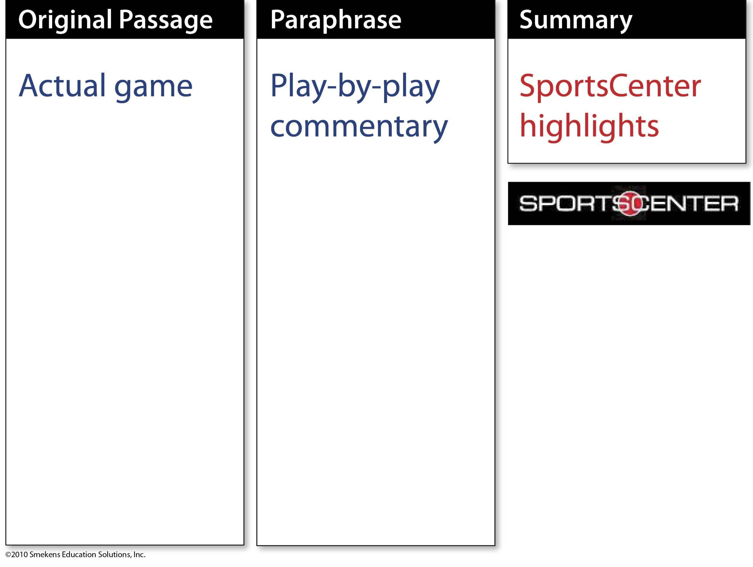 ESPN Original v Paraphrase v Summary