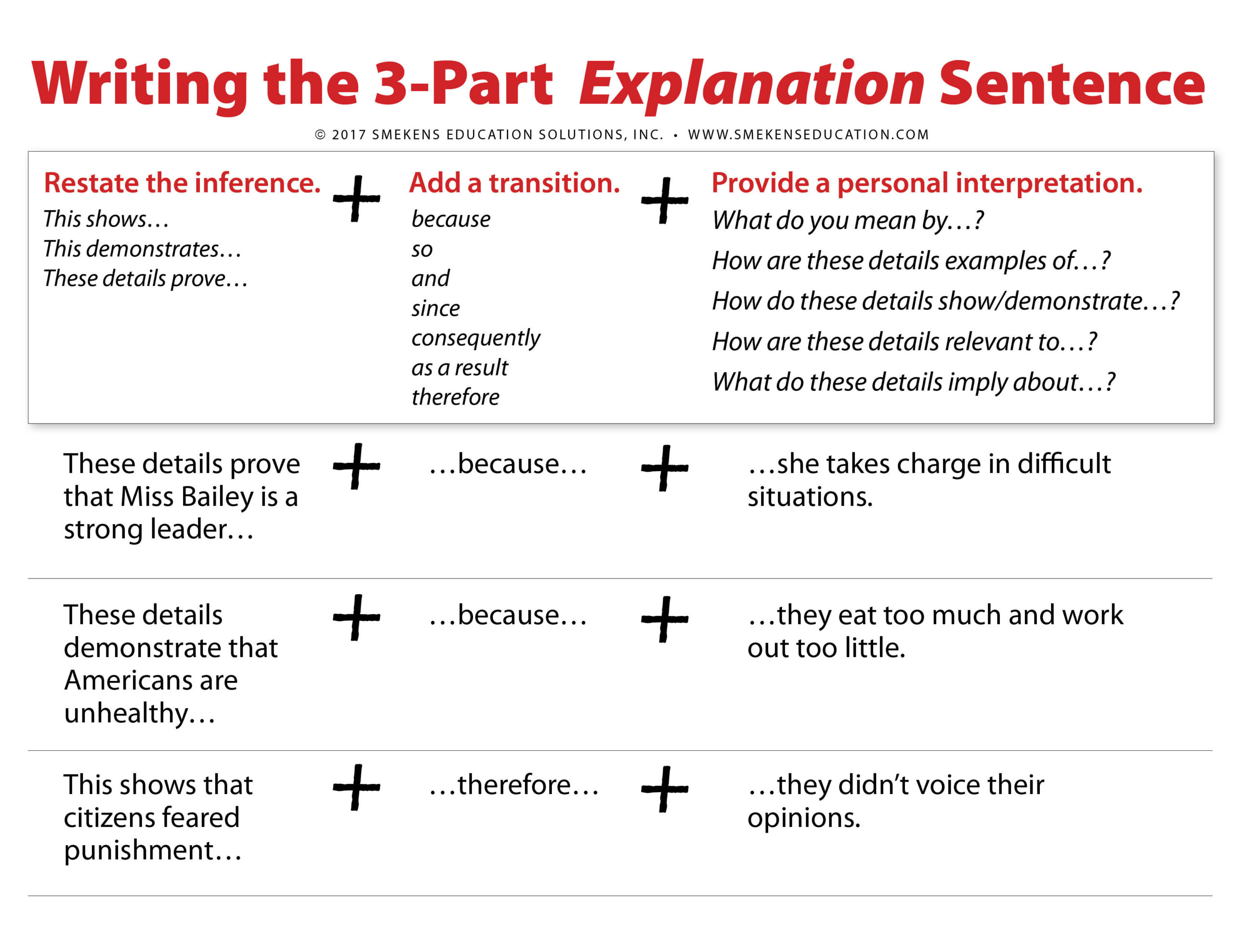 Constructed Responses: Writing the 3-Part Explanation Sentence