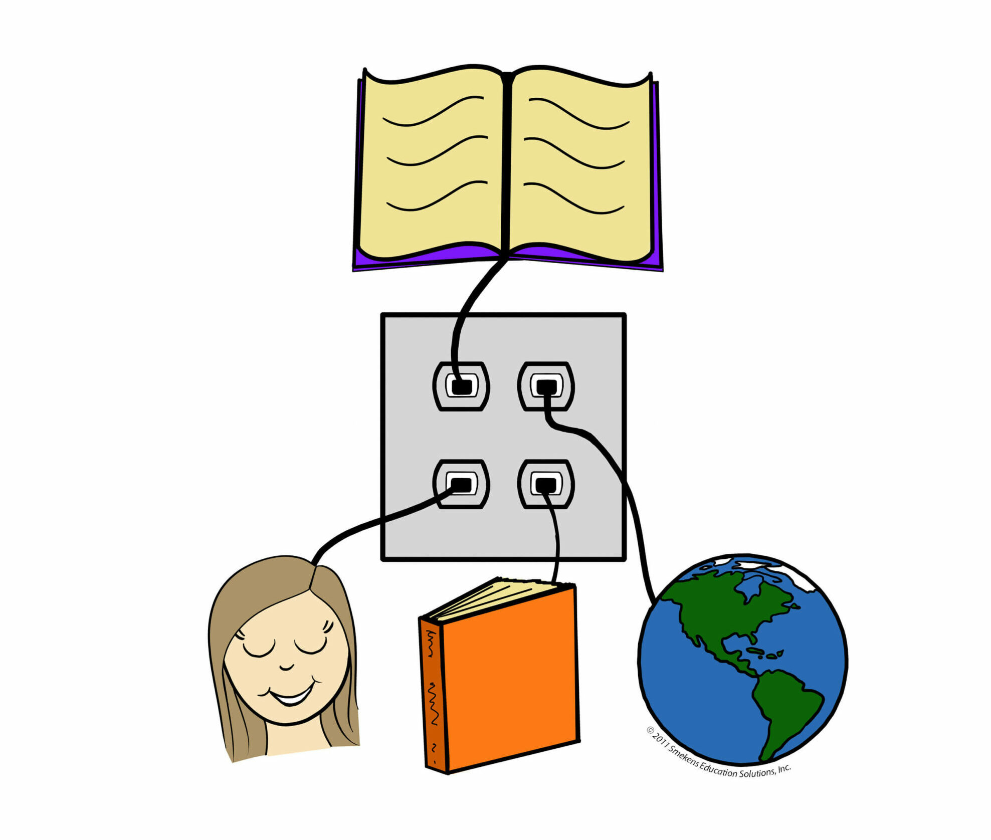 Introduce Comprehension Strategies ICON Connections