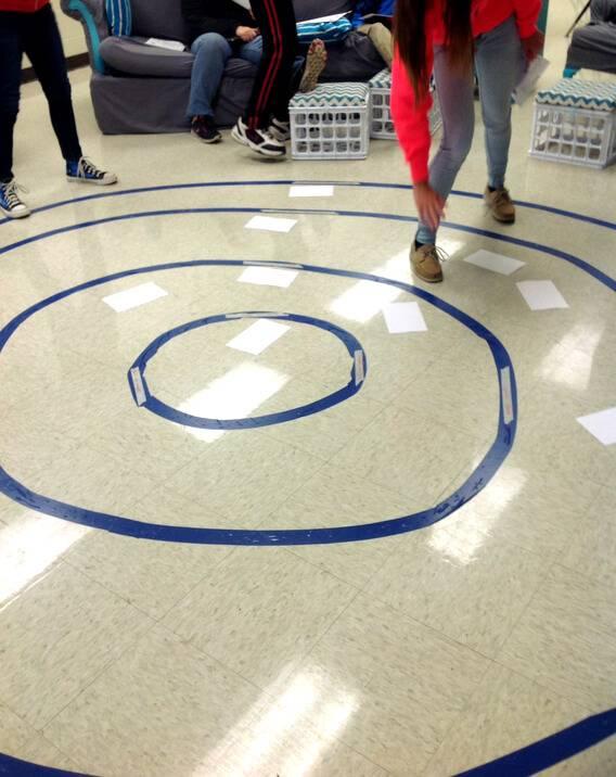 Katie Powell Classroom: Bullseye Answers