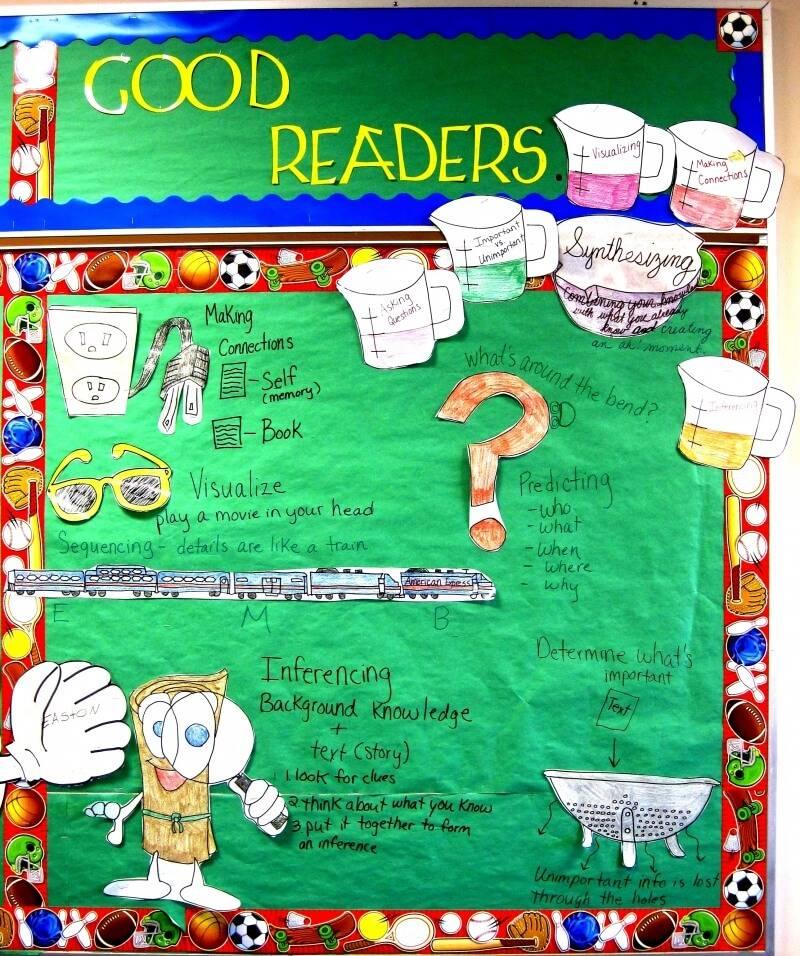Kristi Geimer Classroom: Comprehension Bulletin Board
