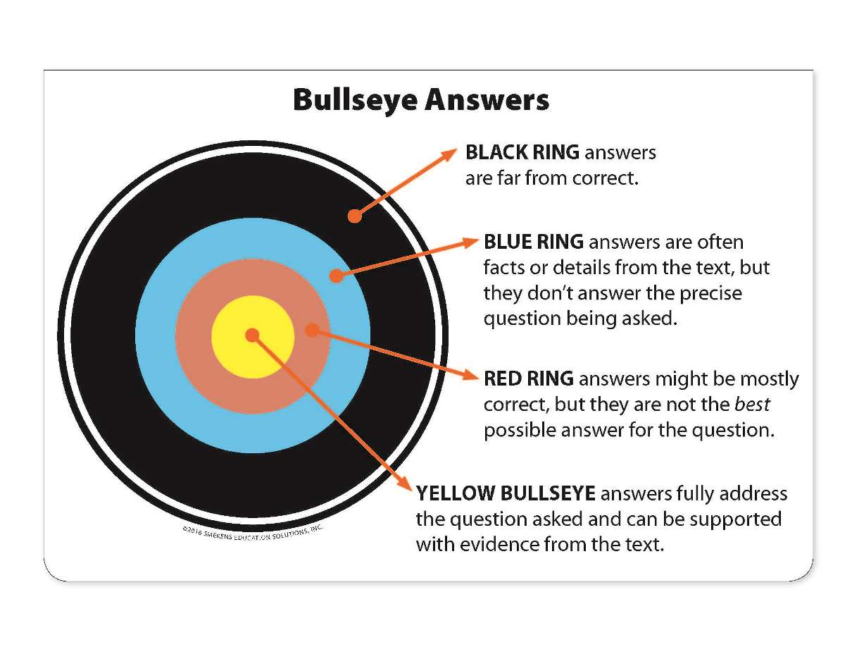 Identify the Best Answer -  Bullseye Explanantion - Downloadable Resource