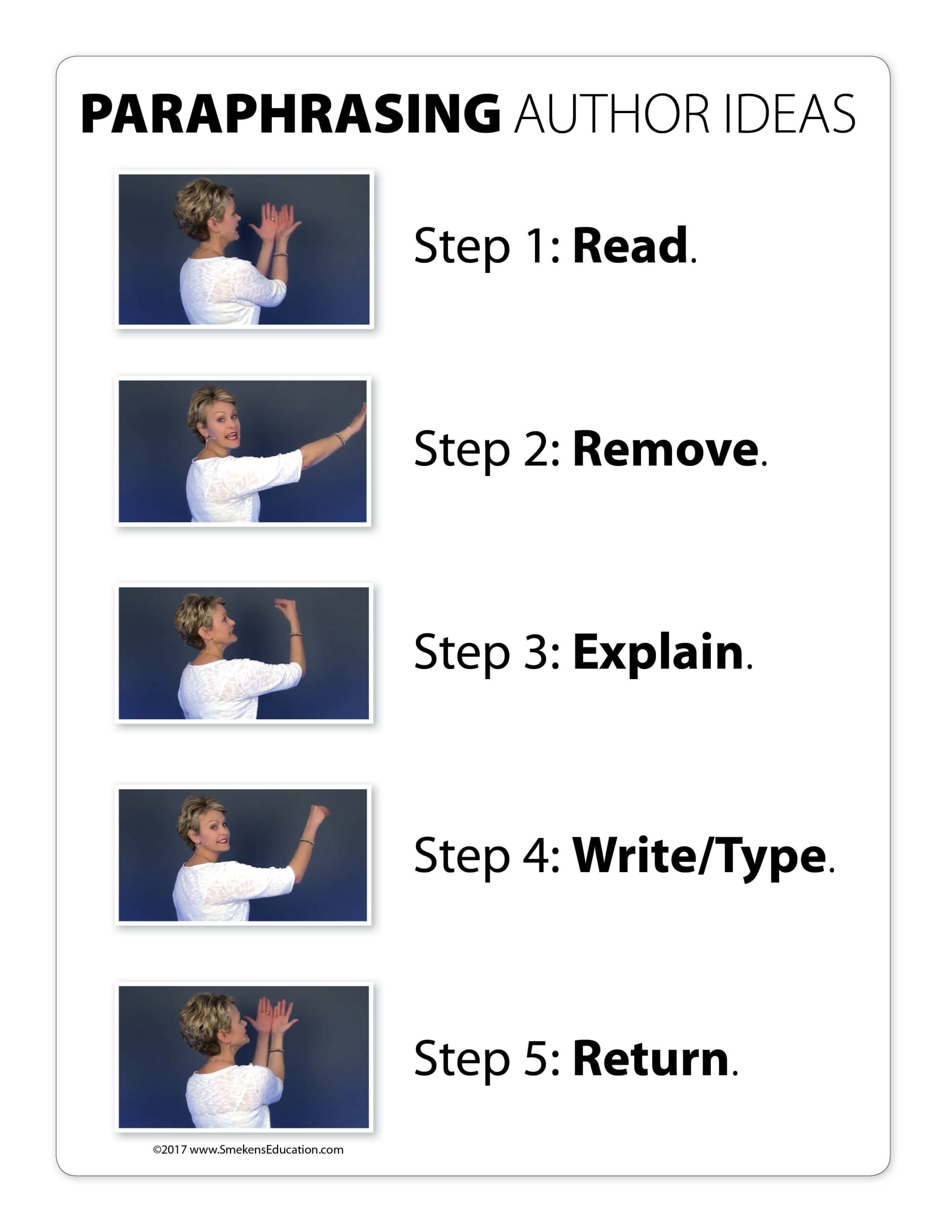 Paraphrase Author Ideas - Hand Signals