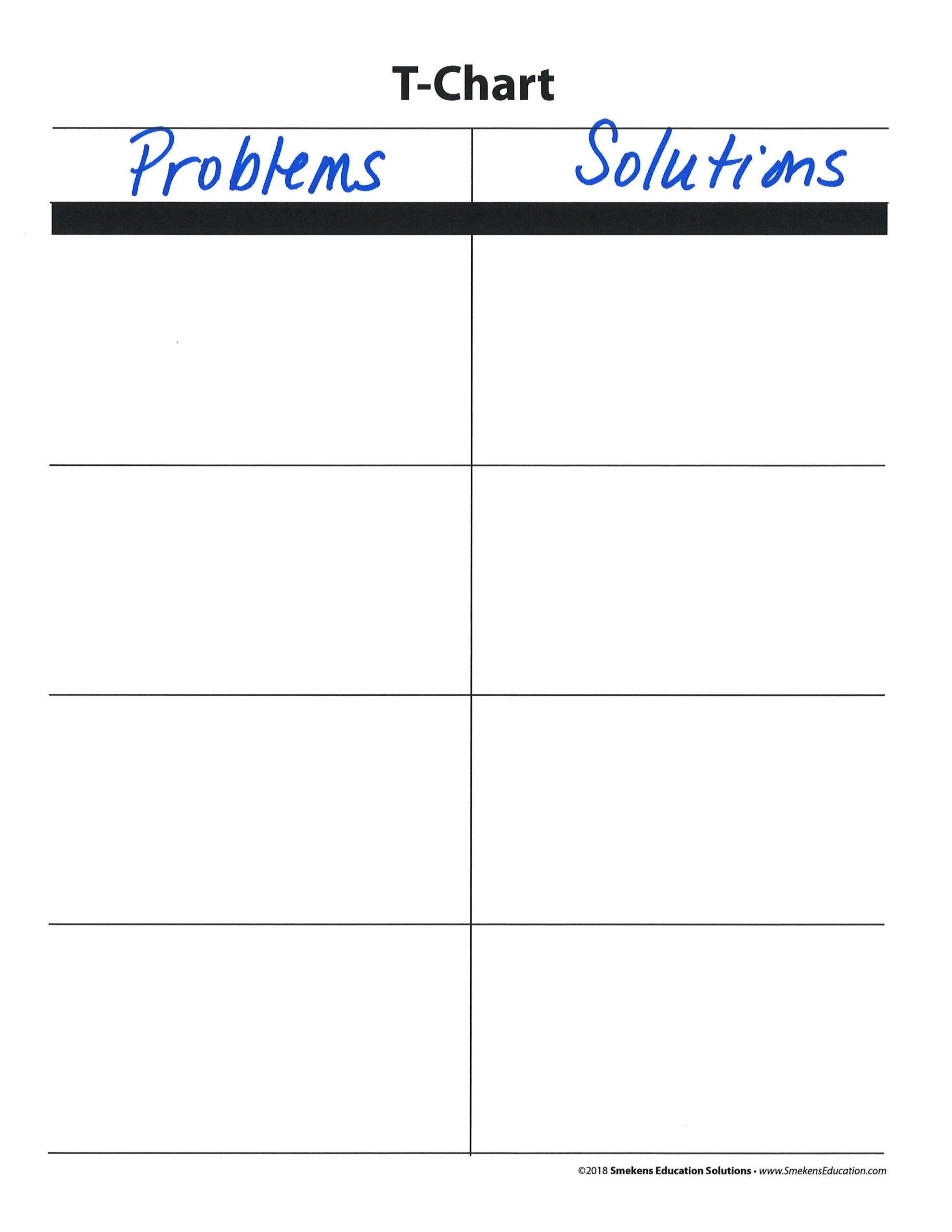Problem-Solutions T-Chart