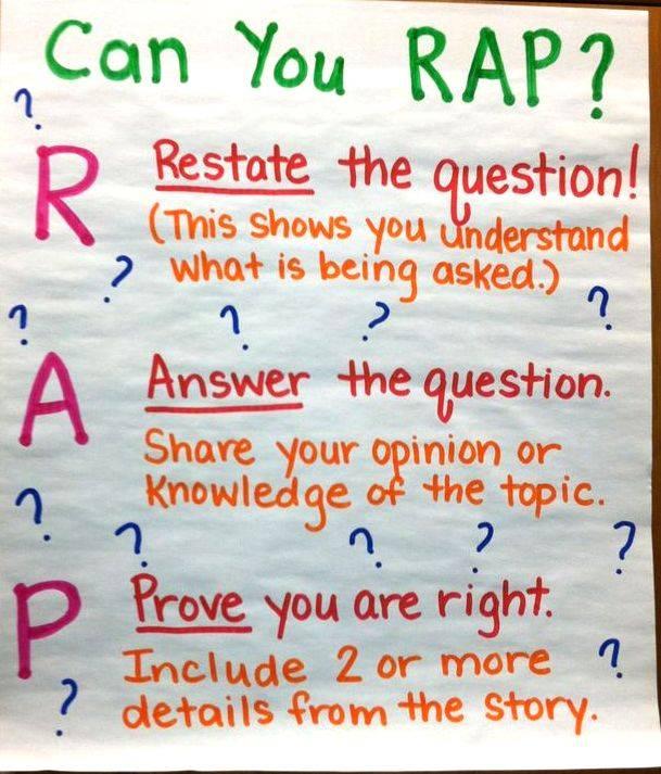 Constructed-Response Formula: R.A.P.