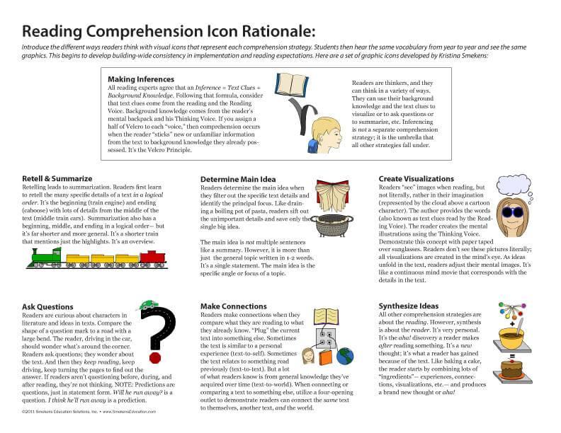 Reading Comprehension Rationale