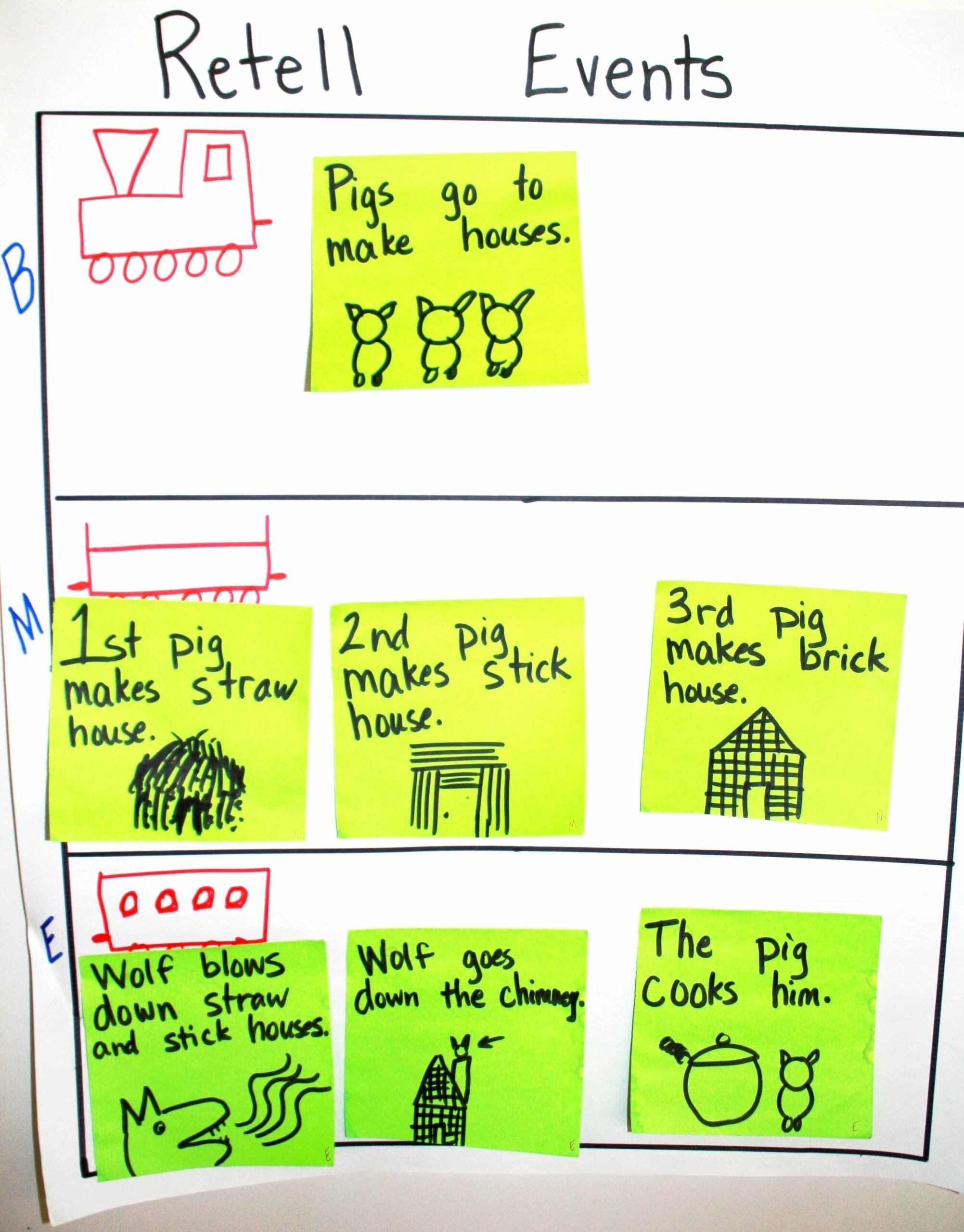 Retell events on chart paper