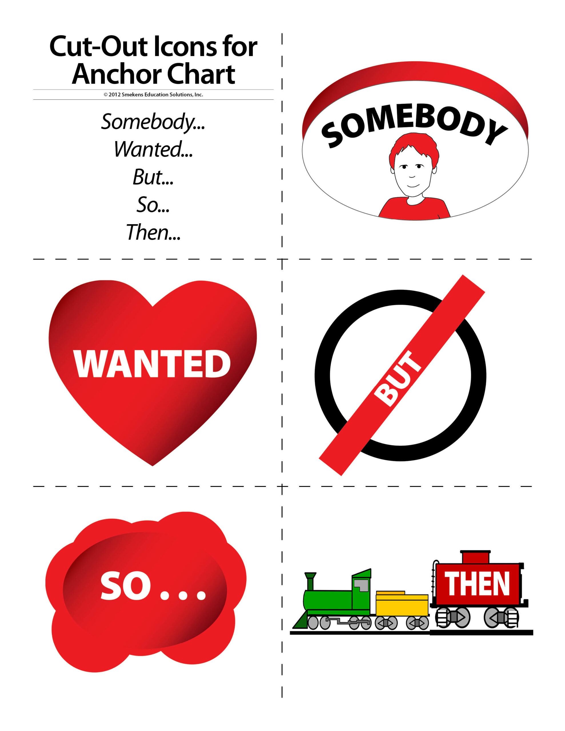 Somebody, Wanted, But, So, Then - Anchor Chart Icons