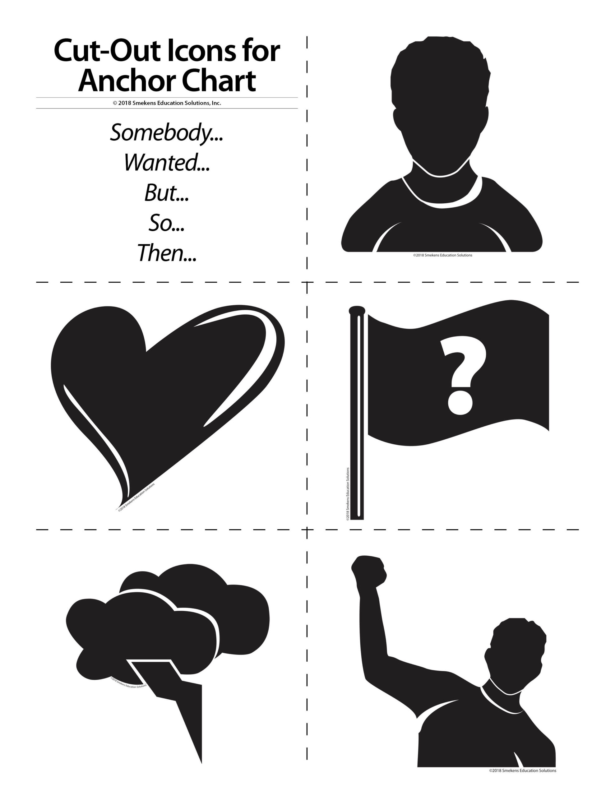 Somebody, Wanted, But, So, Then - Anchor Chart Icons 2