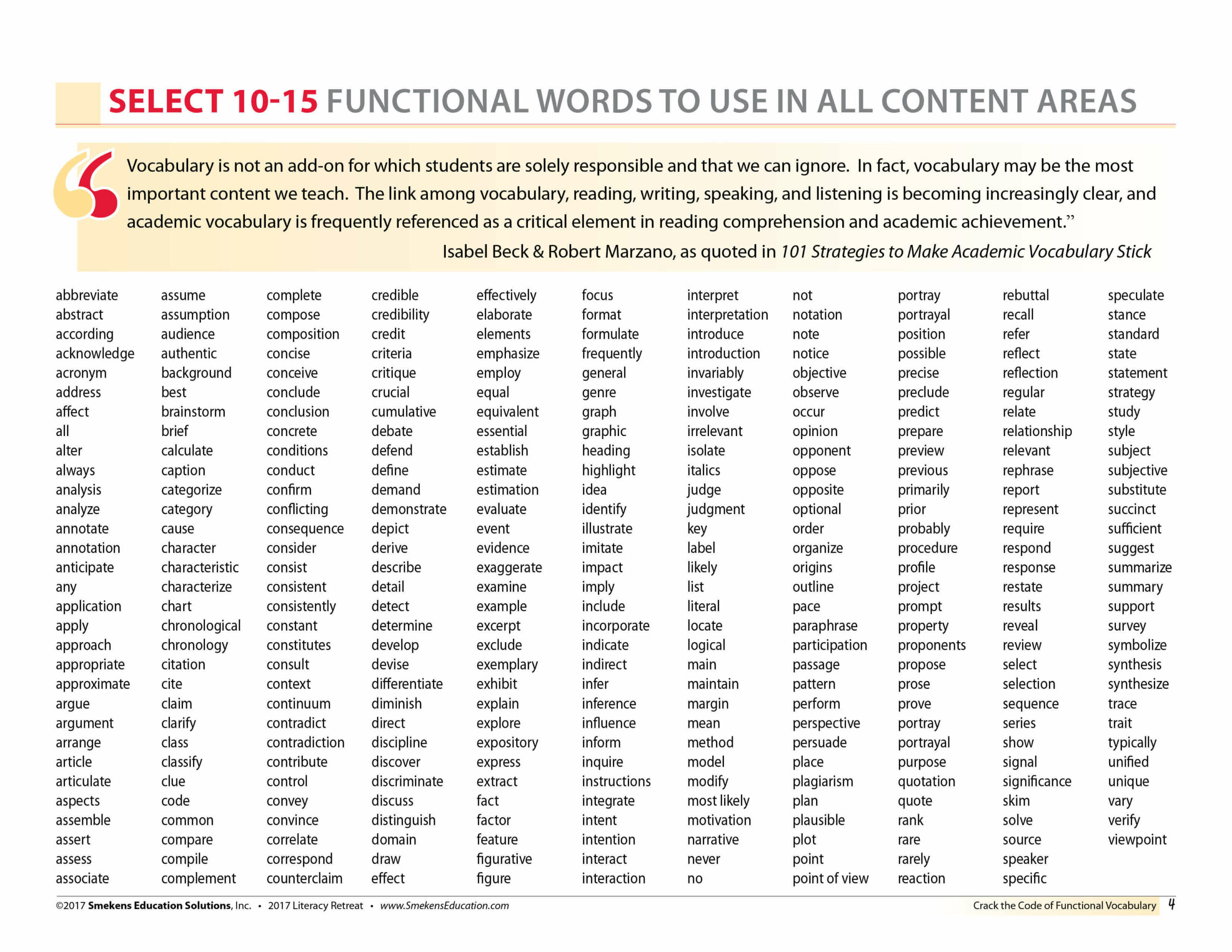 Select 10-15 Functional Words to use in all Content Areas