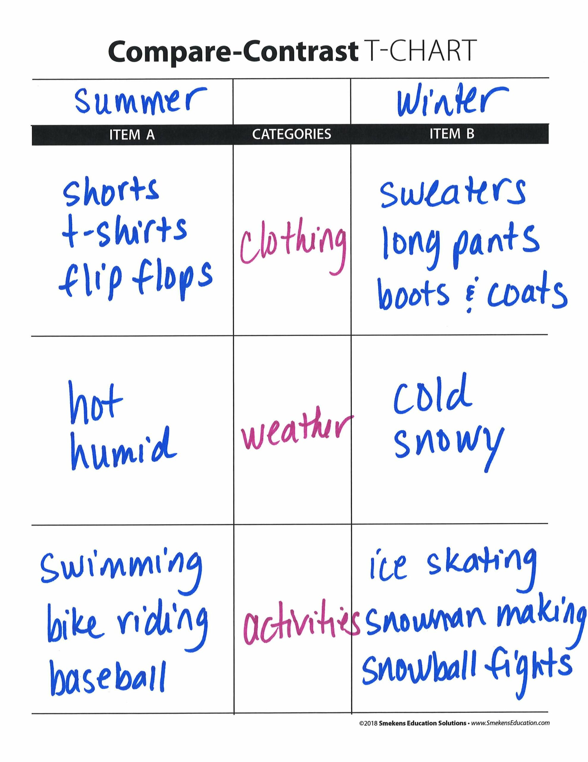 Compare-Contrast T-Chart - Summer v Winter with 3 Categories