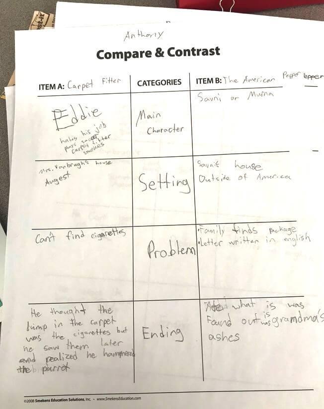 Jodie Pulciani Classroom: Urban Legends Student Sample T-Chart