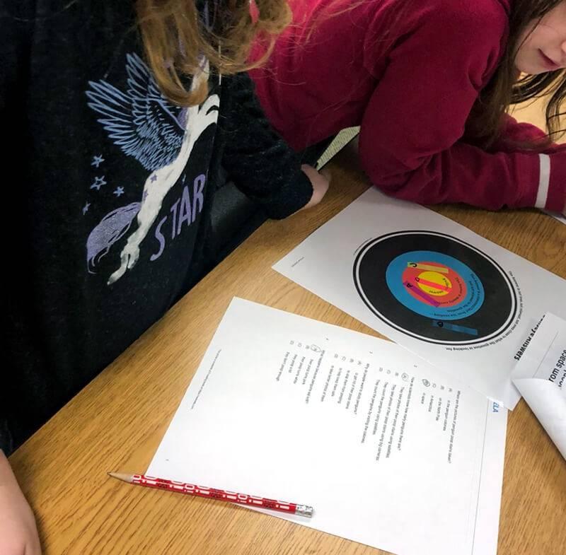 Whitney Reinhart Classroom: Bullseye Strategy 3