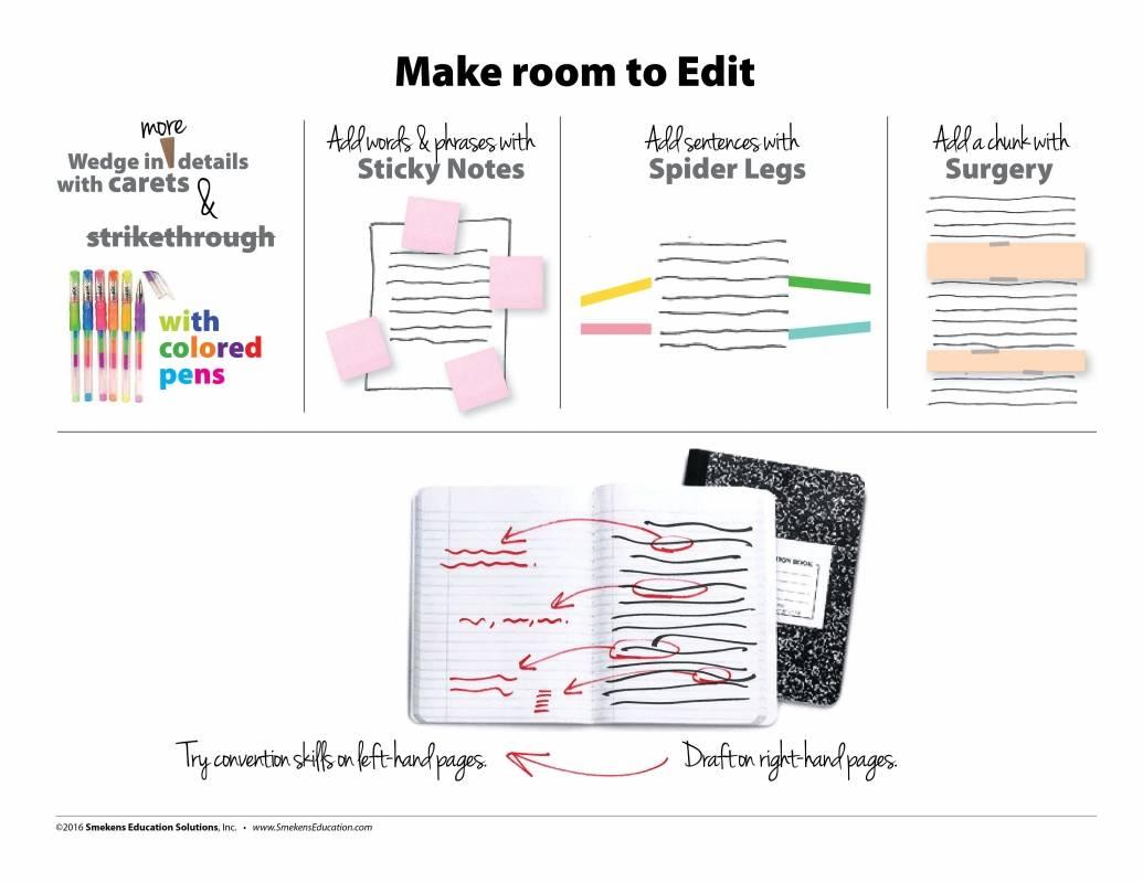 Make Room to Edit Sheet