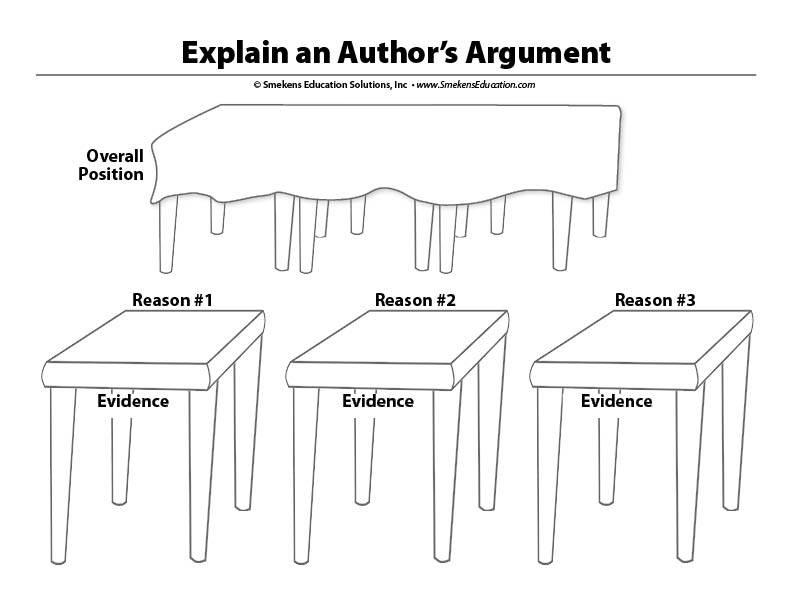 Argumentative READING Three Tables