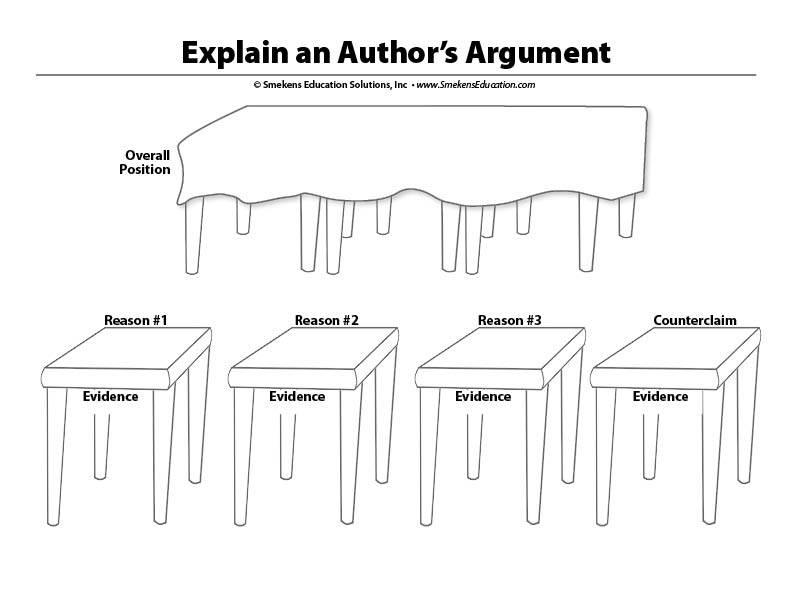 Argumentative READING. Three Tables & Counterclaim