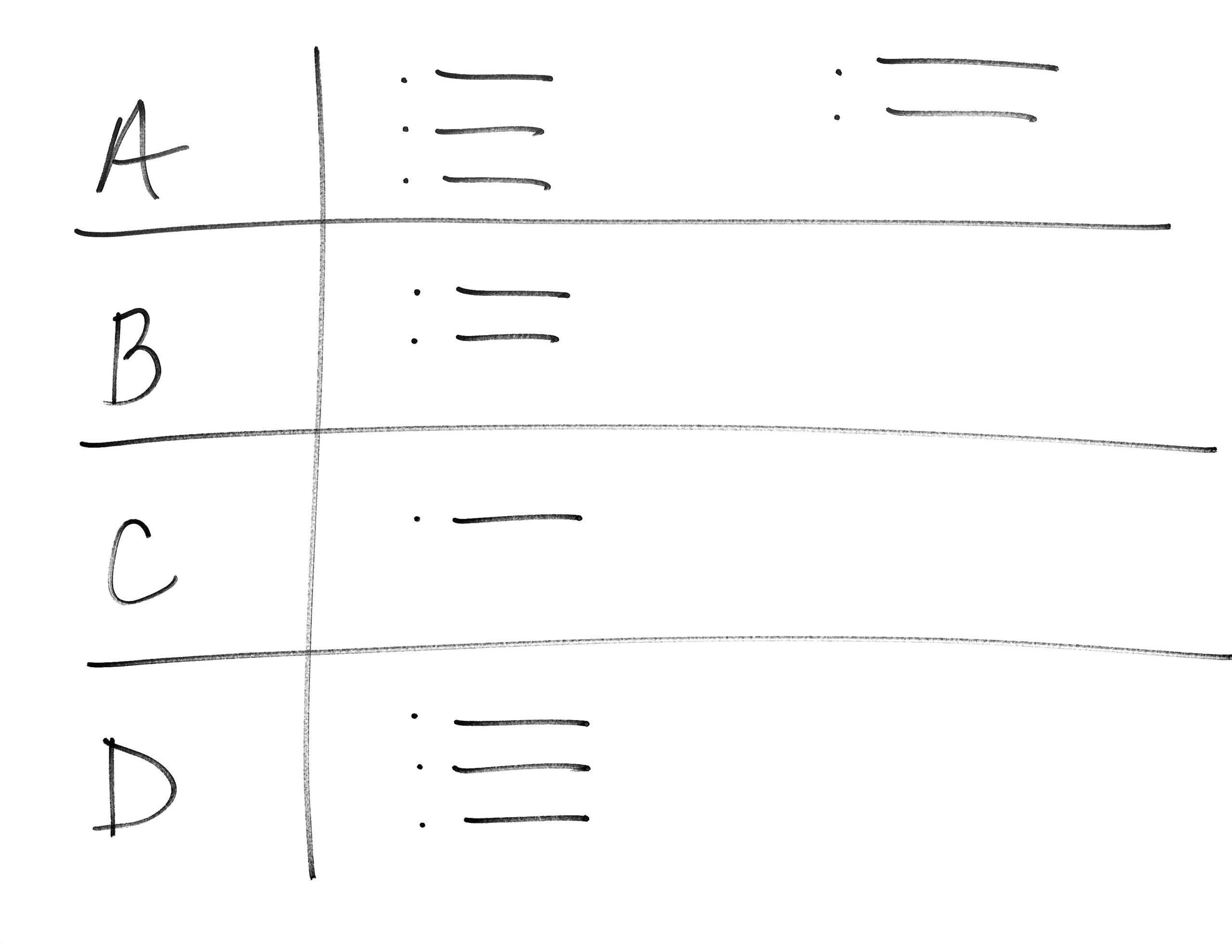Organize Sources - Step 2 - Model