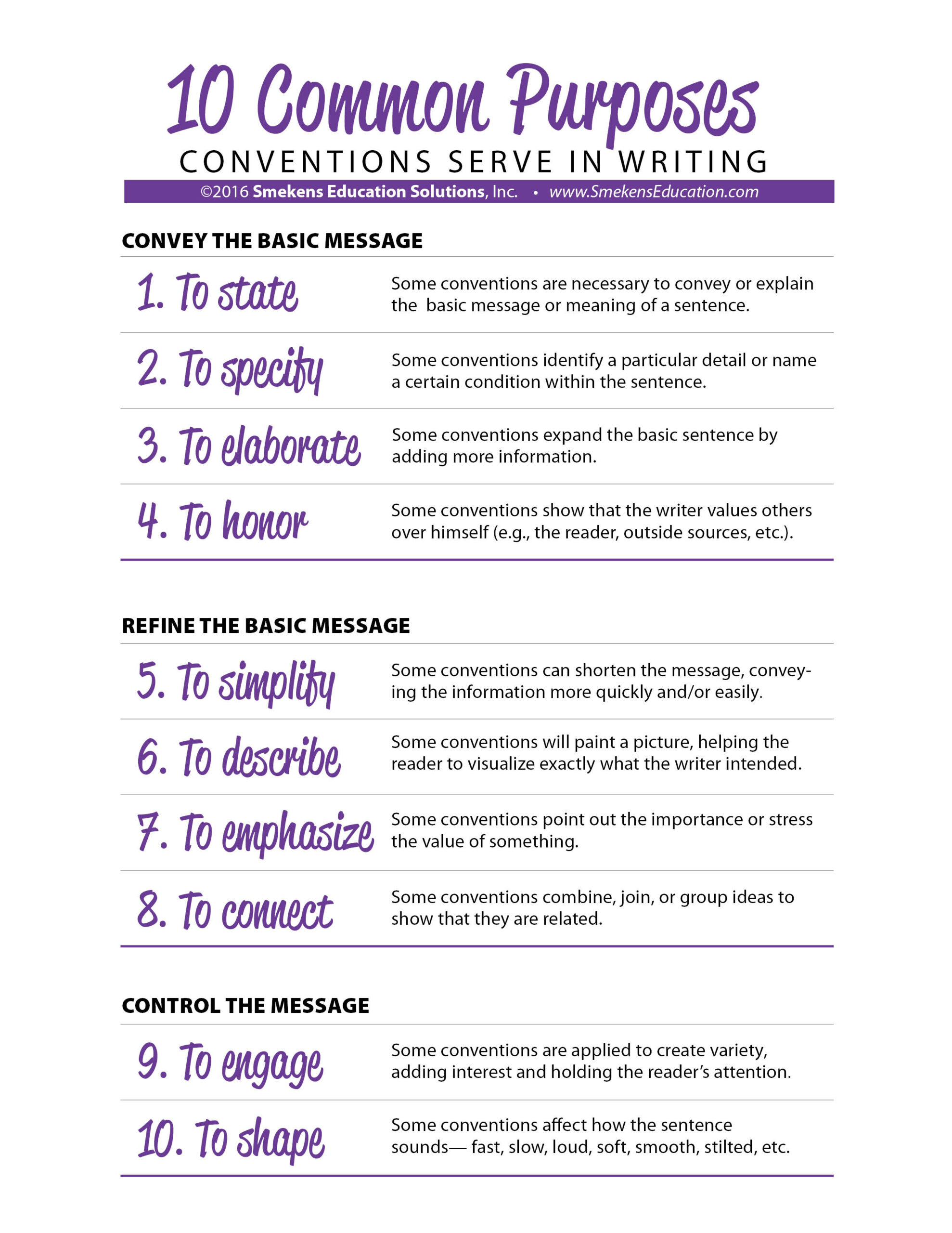 10 Convention Purposes - Downloadable Resource