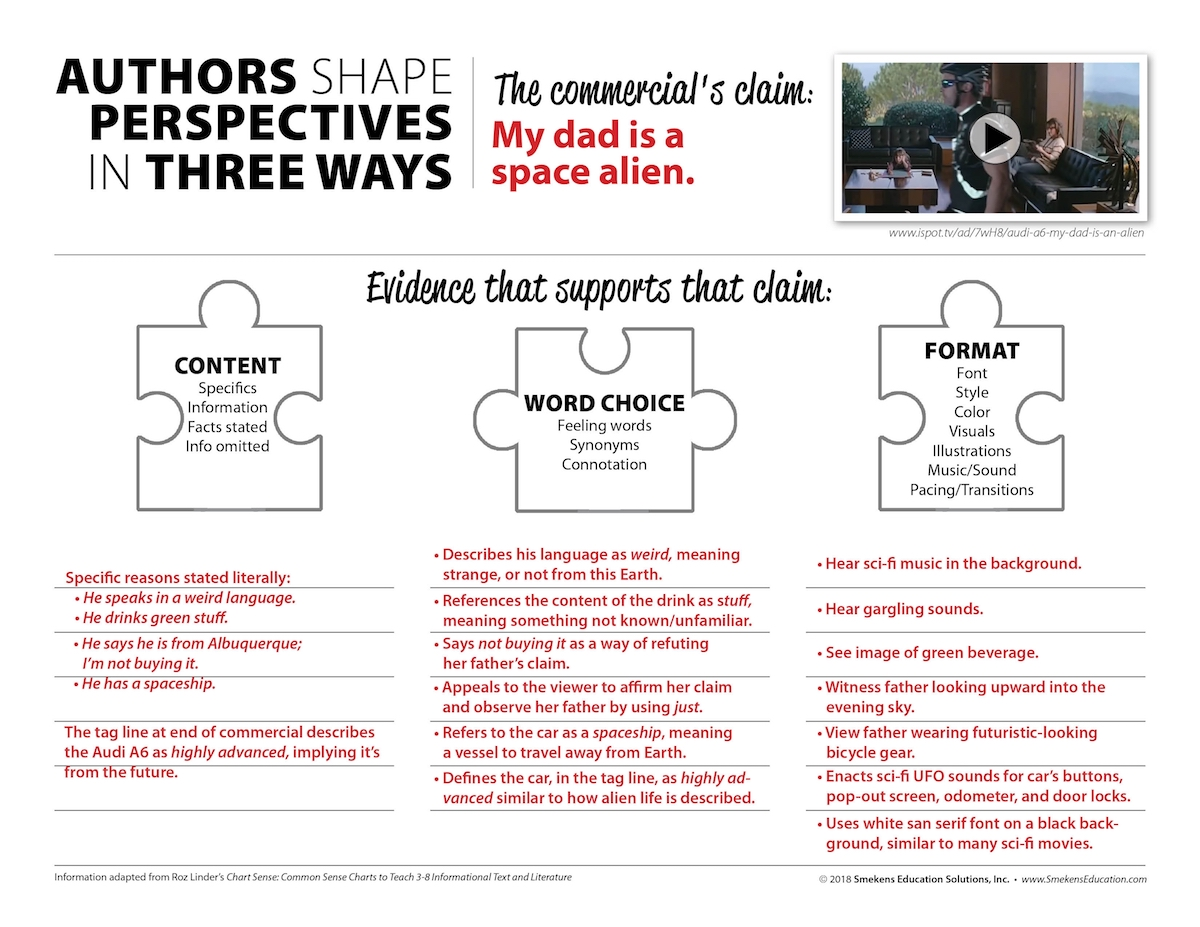 Authors Shape Perspective in 3 Ways - EXAMPLE