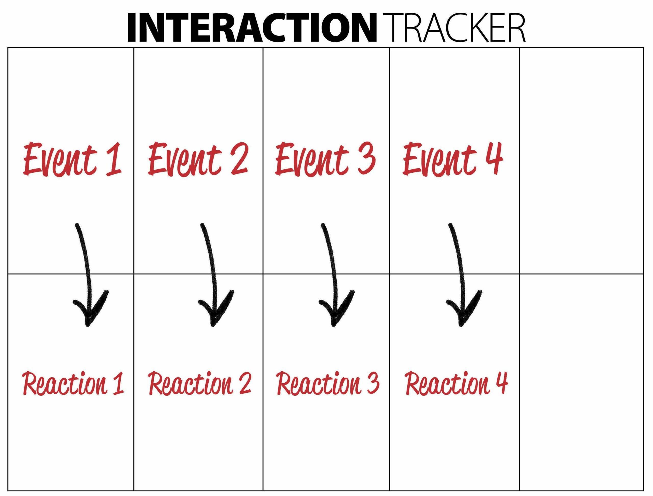 Interaction Tracker