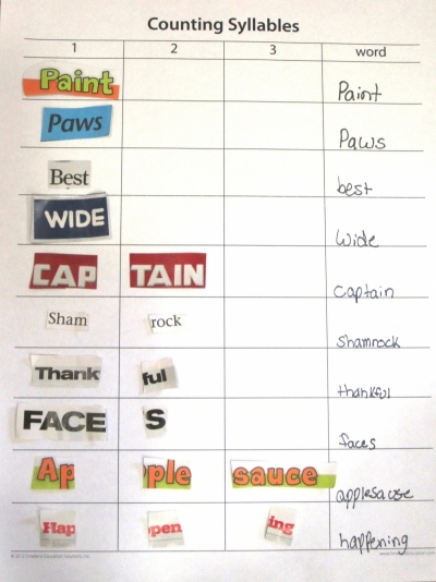 Counting Syllables Sheet