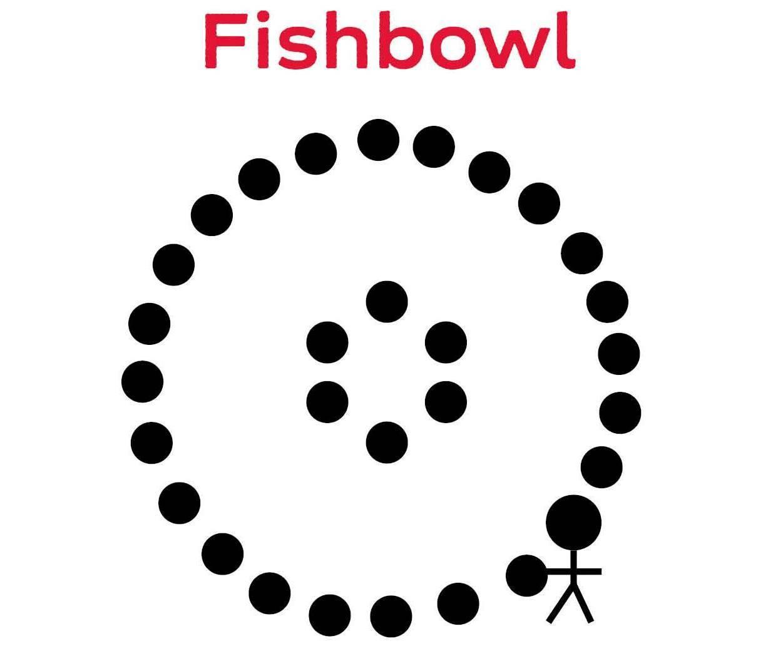 Flexible Classroom Space: Fishbowl