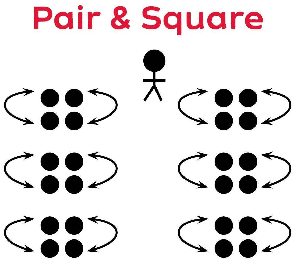 Flexible Classroom Space: Pair Square