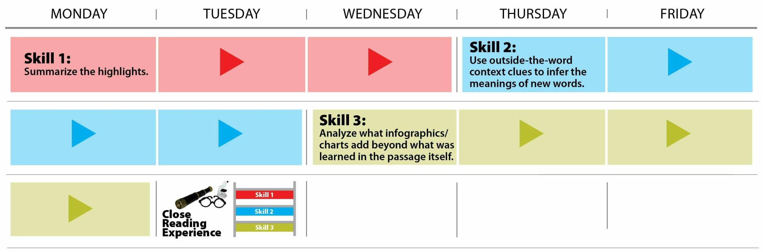 Sample calendar (1) for Close-Reading Experiences