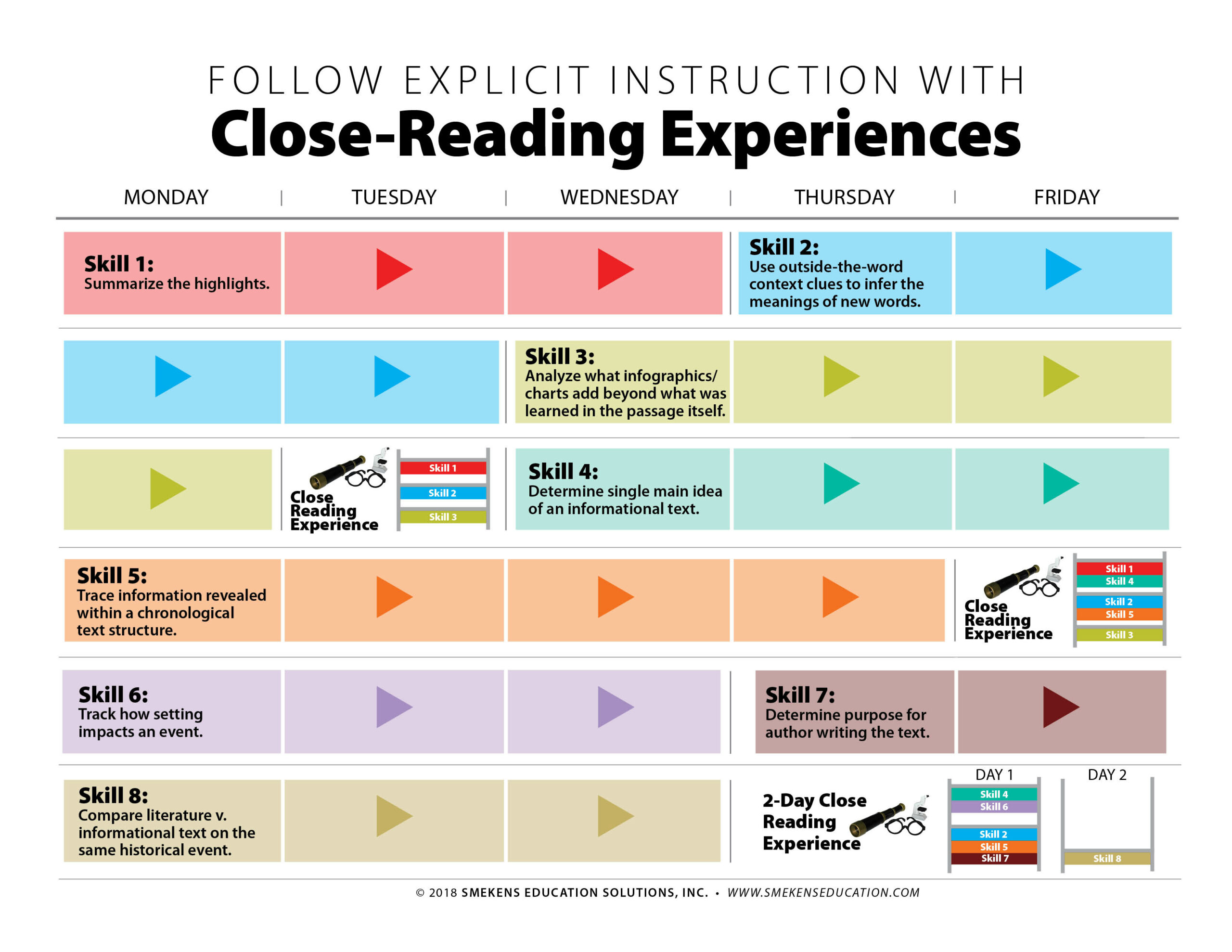 Sample calendar (2) Close-Reading Experiences