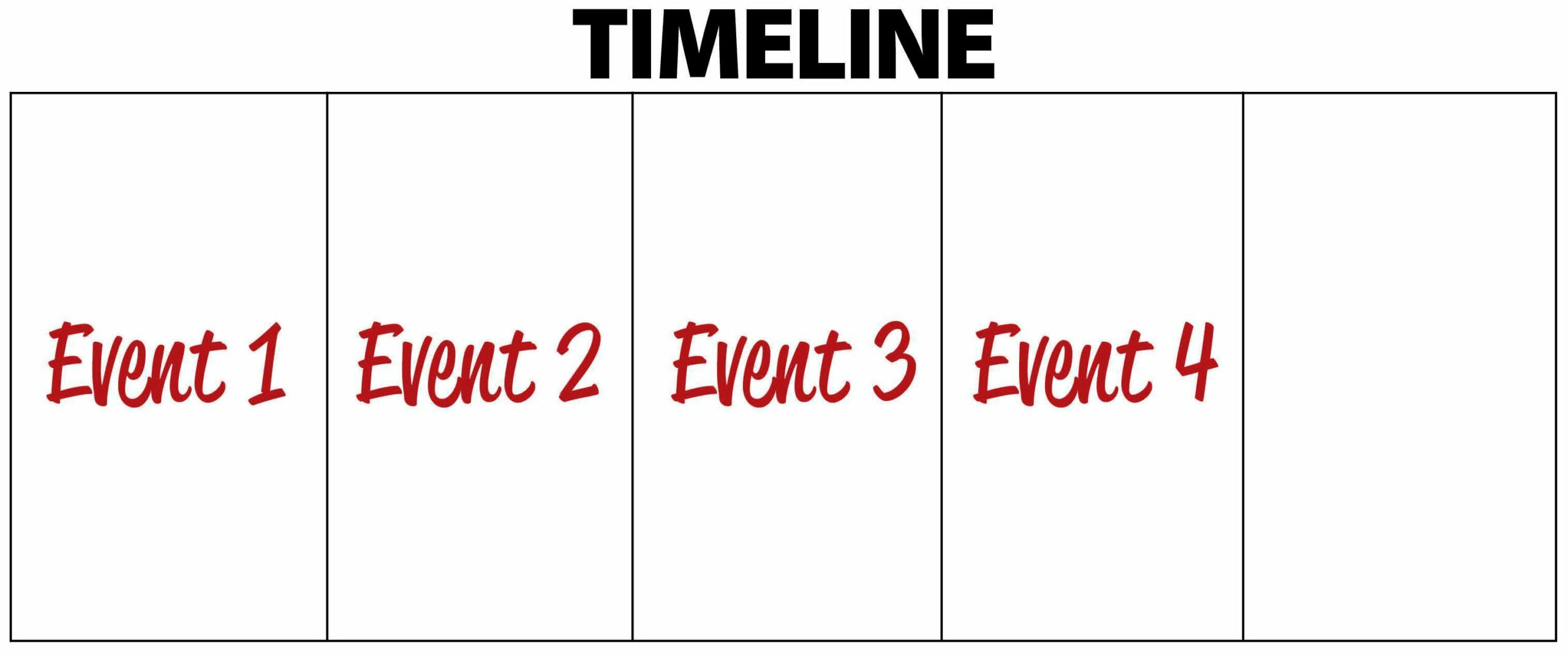 Timeline - Event Example