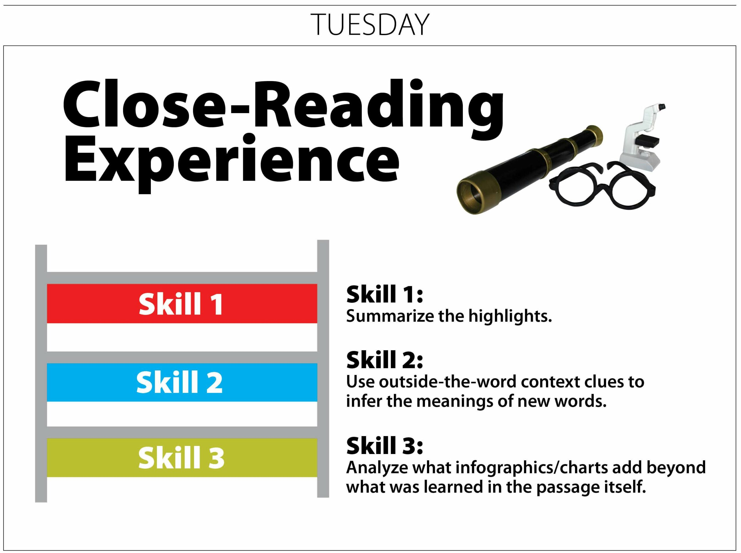 Tuesday - Close Reading Experience