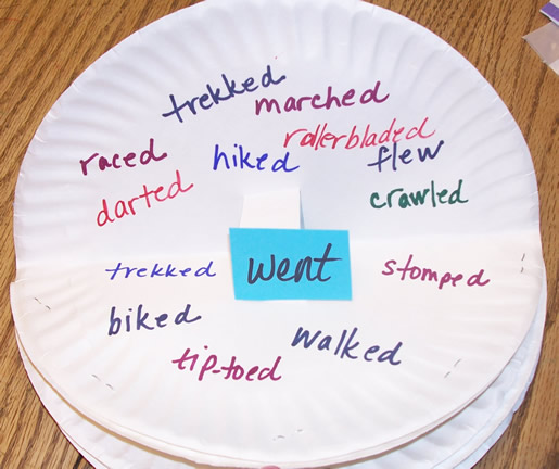 Paper Plate Front