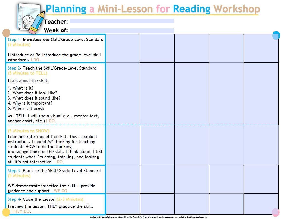 Comprehension Mini-Lesson Planner - Dr. Danielle Hickerson - Editable PDF Template