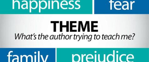 Distinguishing Main Idea from Theme