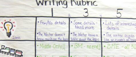 Build Kid-Friendly Writing Rubrics